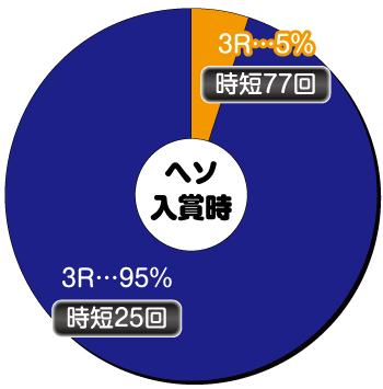 P FAIRY TAIL2 JWA_ヘソ内訳