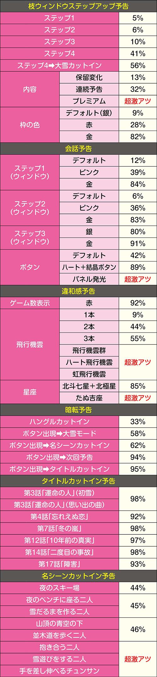 チャンスタイム_リーチ前予告③