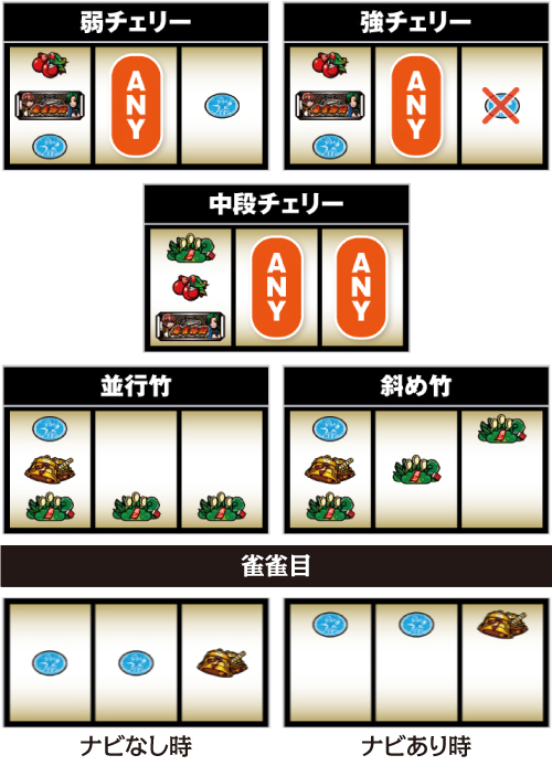 パチスロ麻雀物語4_レア役