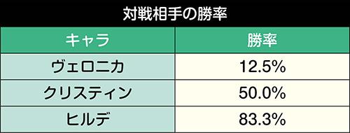 継続バトル(AGENT BATTLE)_対戦相手期待度