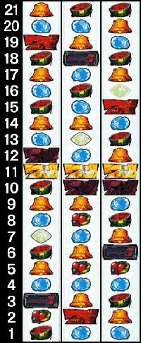 マジンガーZのリール配列