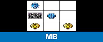 MBの停止形