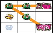 シンデレラブレイド3・強スイカ