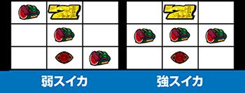 北斗の拳 新伝説創造・スイカ