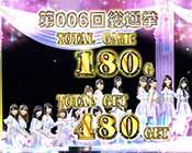 パチスロAKB48 ART終了画面・選抜16人集合